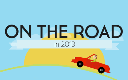 On the road in 2013 graphic