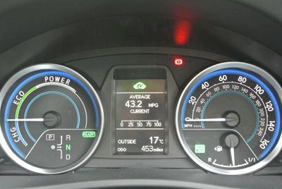 Image of Toyota Sports Tourer dash