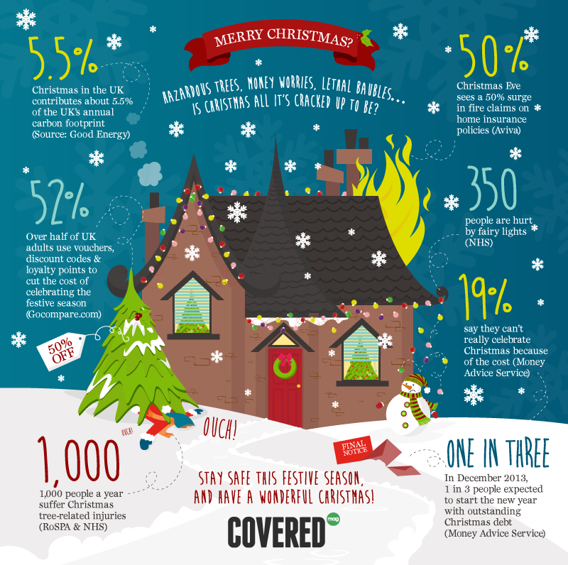 Image of Christmas infographic
