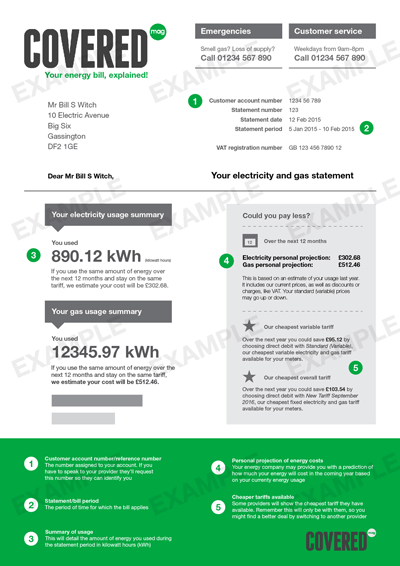 Image of energy bill cheat-sheet