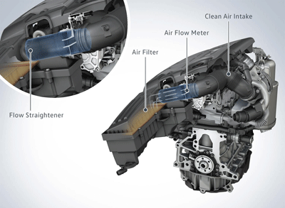 Image of Volkswagen engine