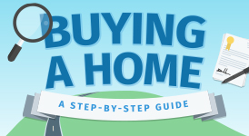 Buying a home infographic