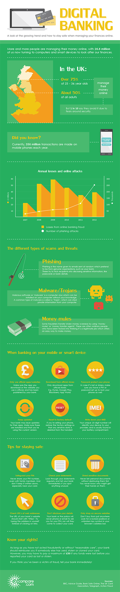 how to detect fraud in banking