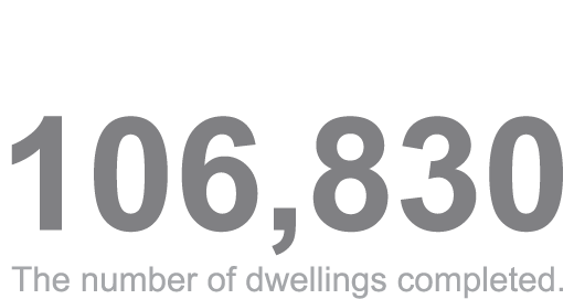 Number of houses in England