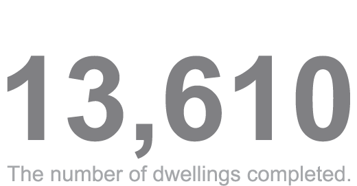 Number of houses in Scotland