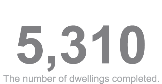 Number of houses in Wales