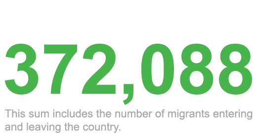 Number of people in England