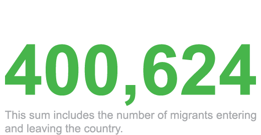 Number of people in Great Britain