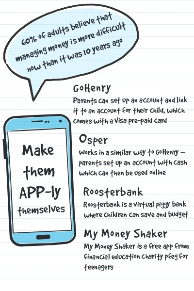 Get them to download financial apps