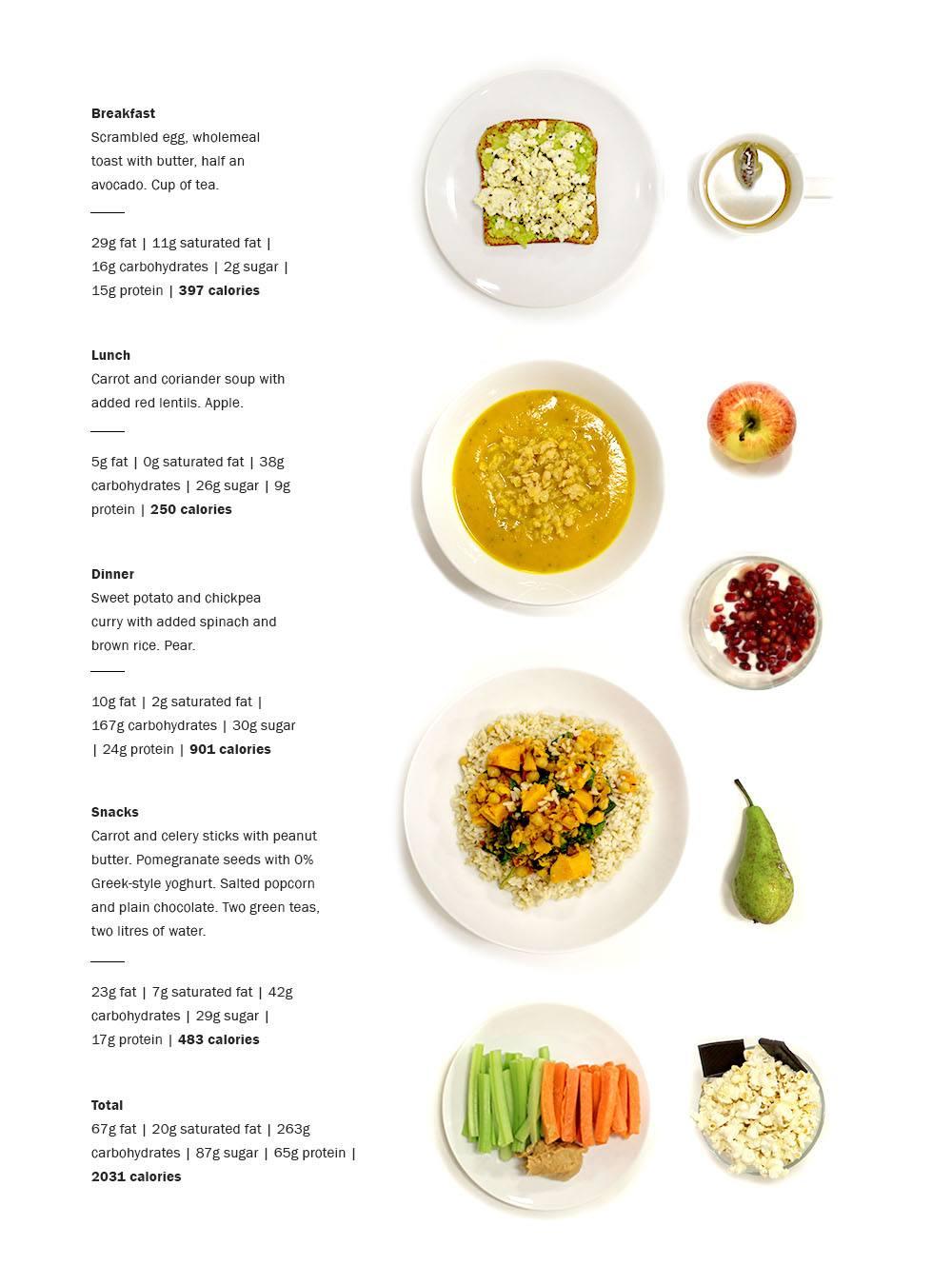 healthy meals calories